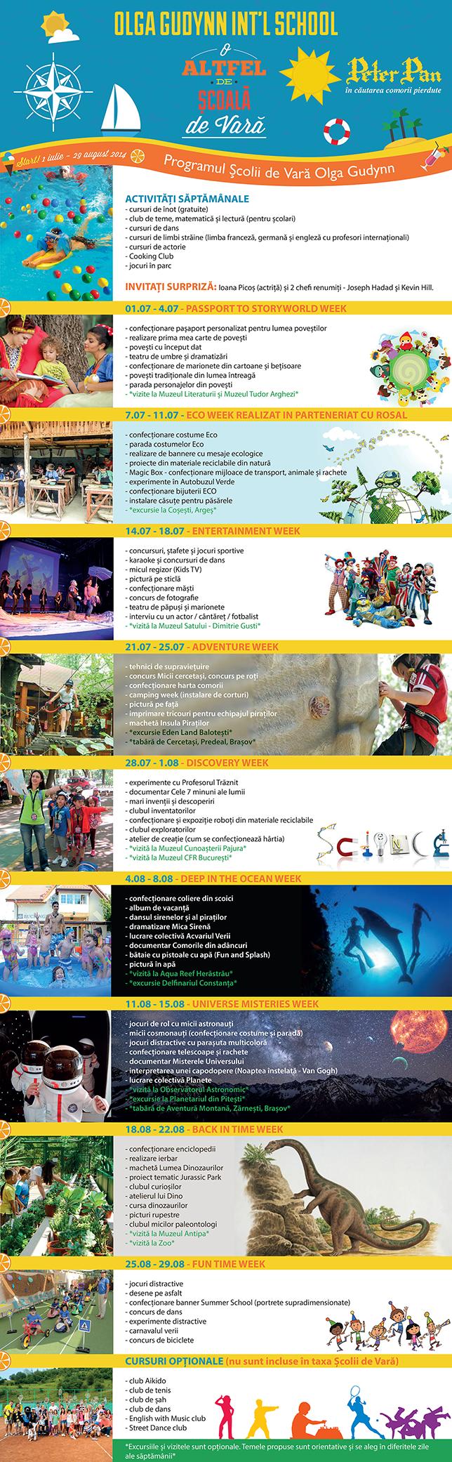 program_pe_saptamani_Summer_School_OGIS_2014